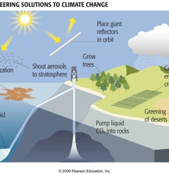 CIA funding $630,000 Geo-Engineering, weather modification study