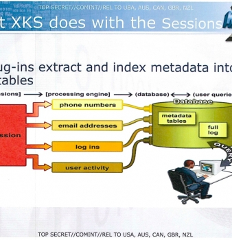 Latest NSA Leaks: XKeyscore tool collects 'nearly everything a user does on the internet""