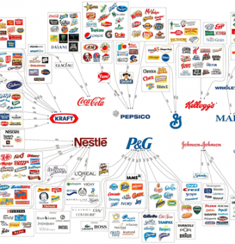 10 Corporations Control Nearly Everything You Buy, 6 Media Corporations Control Nearly Everything You Read or Watch